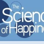 Beverage Development Happiness Science