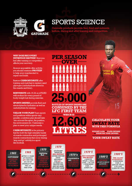 Beverage Marketing: Liverpool FC joins forces with Gatorade