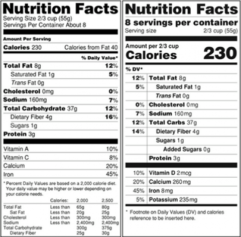 Nutrition Label Makeover proposed by Michelle Obama